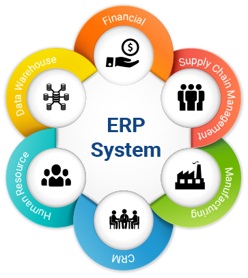 engro foods erp system Engro food's erp system 7882 words | 32 pages report on erp system of engro polymers & chemical limited prepared for sameera sultan lecturer – technical & business writing national university of computers & emerging sciences by zunaira shabbir, yumna amin & farah naz.
